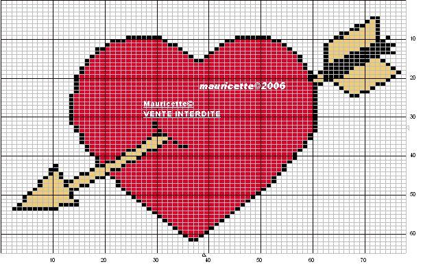 Вышивки крестом схемы сердечки