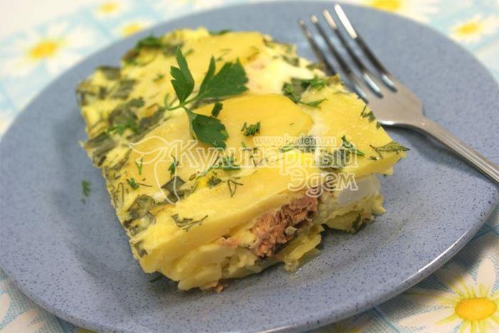 Яйца самое интересное в блогах