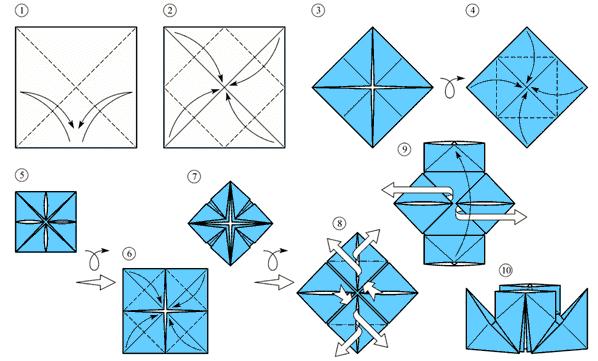 """Многие, наверное, помнят преобразования квадратного листа бумаги, который сначала Схема оригами  """"Пароход """" автор..."""