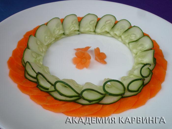 Мастер класс по оформлению салатов - Uinzone.ru