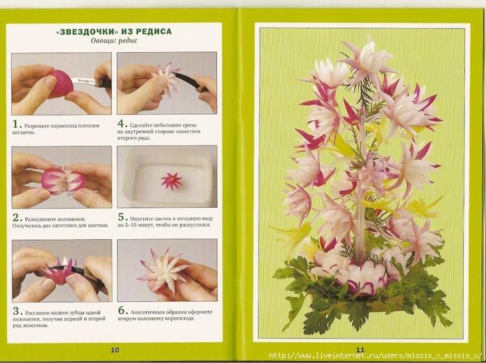 Как сделать картинки поделки