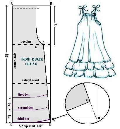 Сшить платье в пол своими руками выкройки