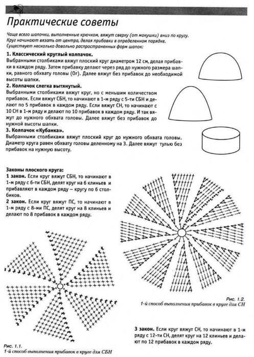 схема связать шапочку — схема