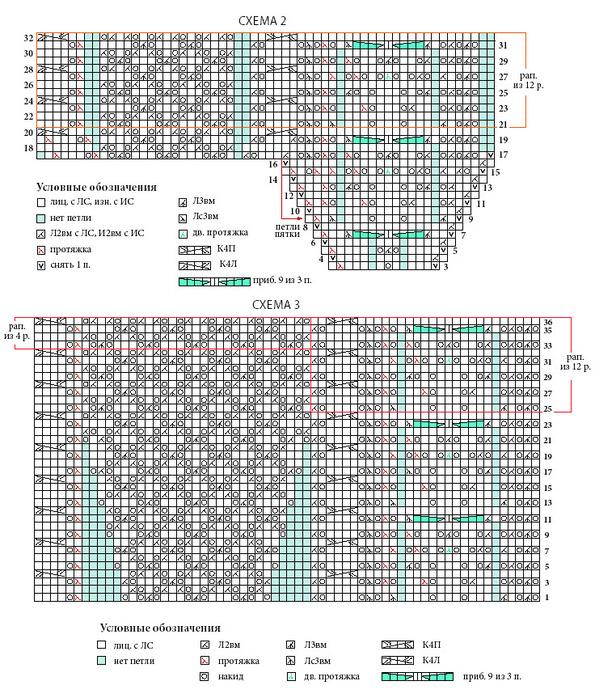 Ажурные и многоцветные узоры для вязания крючком со схемами и схемы.