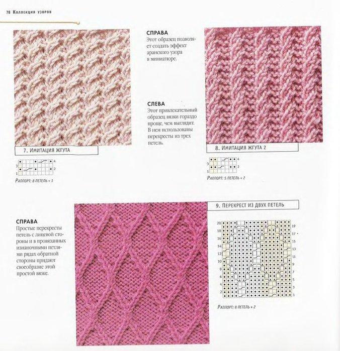 Красивый и простой узор для вязания кофты