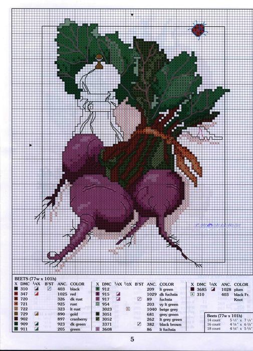 """1 раз. овощи. серия. схема.  Нравится Поделиться.  Схемы вышивки крестиком на тему  """"Еда """".  Пятница, 25 Декабря 2009 г..."""