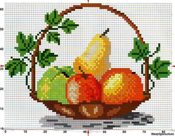 Схемы для вышивки крестиком фрукты 21