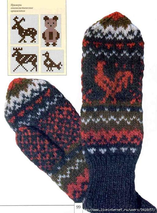 схема вязки косичкой мужской шарф.