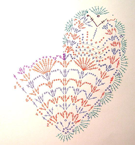 Сердечки вязаные крючком.