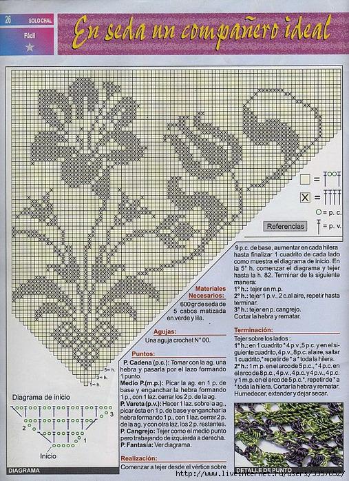 Вязание крючком схемы филейного вязания шали 266