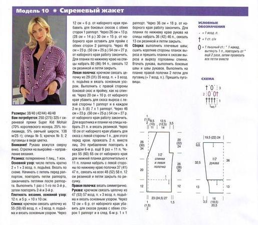 Схема вязания жакета спицами для полных женщин