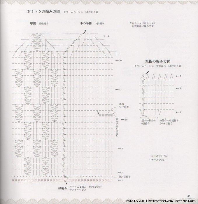 Описание вязания спицами женских кофт джемперов жакетов