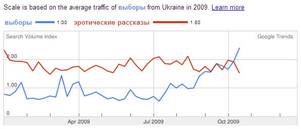 украина выборы президента