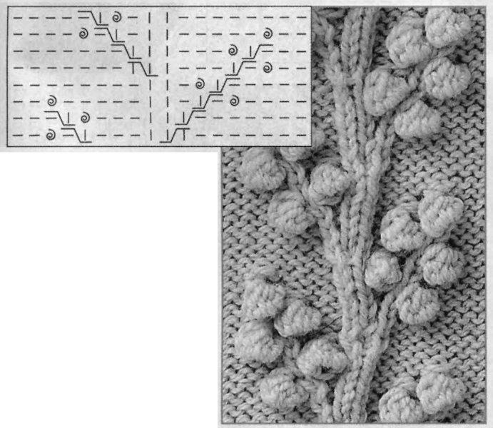 Метки: вязание спицами узор