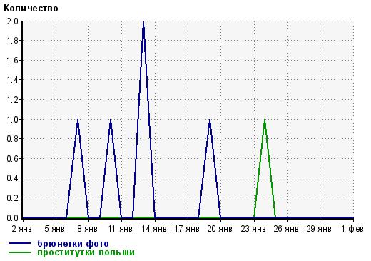 (520x366, 5Kb)