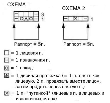 (439x410, 70Kb)