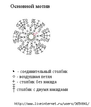 (299x351, 14Kb)