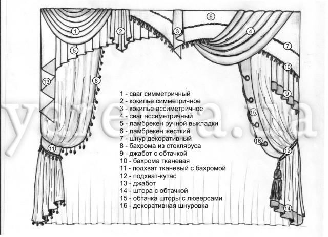 шторы | Записи в рубрике шторы