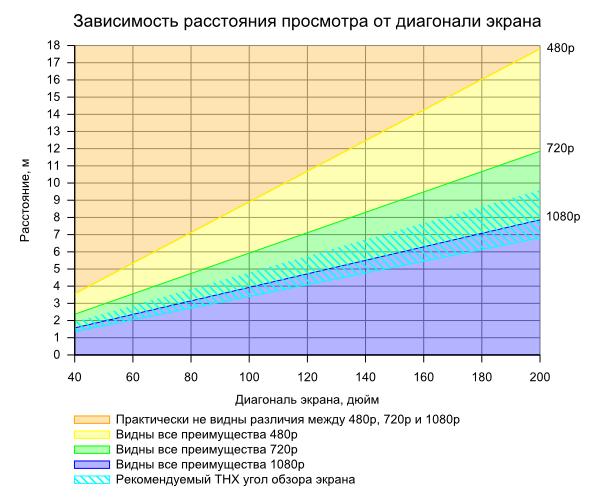 (600x500, 58Kb)