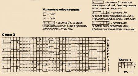 2 (450x248, 36 Kb)