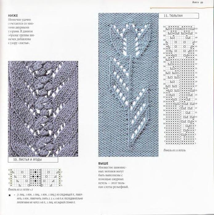 gift for knitter: beautiful knitting patterns