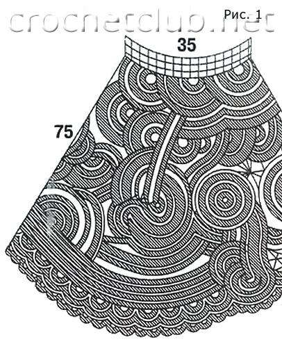 схема плетена рокля