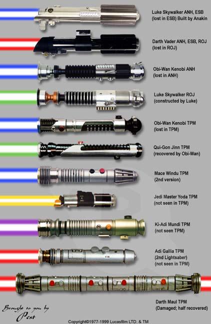 lightsabers легендарные мечи джедаев