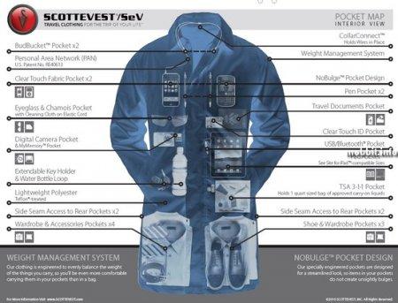 куртка рюкзак для путешественника