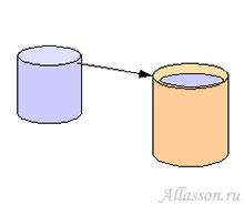 """2. Вырезать из """"Оазиса"""" кусок чуть шире формы емкости, но ниже по высоте, и плотно вставить в емкость"""