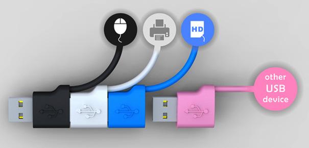 пассивный репликатор портов USB