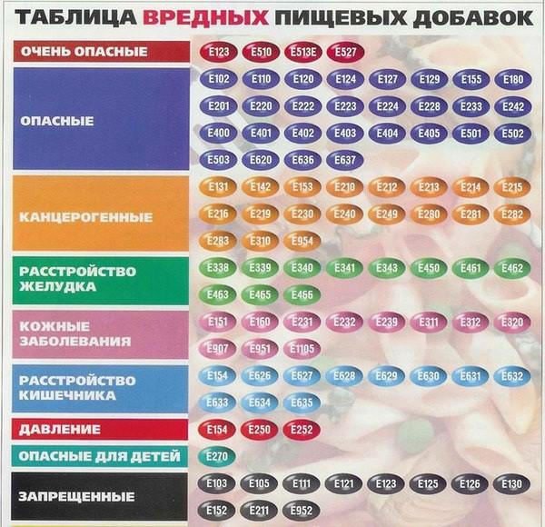 Dobavki (600x580, 116 Kb)