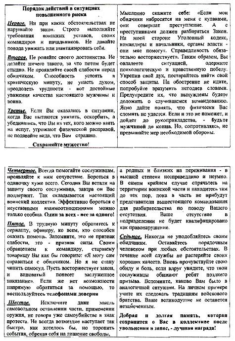 памятка призывнику от минобороны россии