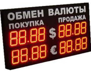 лучшие курсы обмена электронных валют