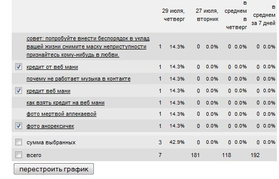 Vitalego.ru - новостной развлекательный блог Алены Макси