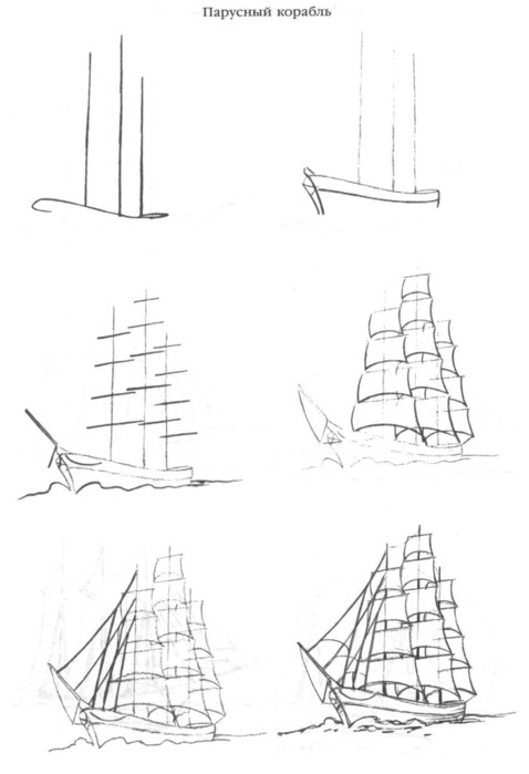 Уроки рисования.