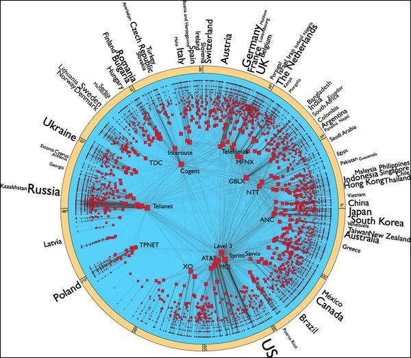 гиперболическая карта интернета