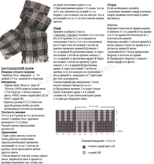 Рубрики: вязание крючком/шали
