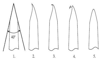Мастер-класс по заточке ножей