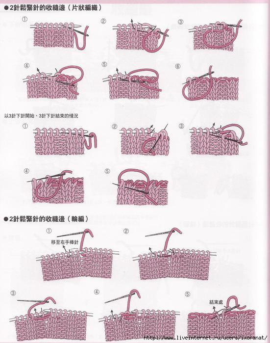 Как закрывать петли при вязании спицами резинки 2 на 2 10