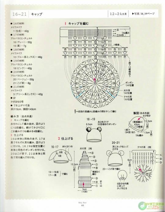 Схемы для вязания крючком детских шапочек.