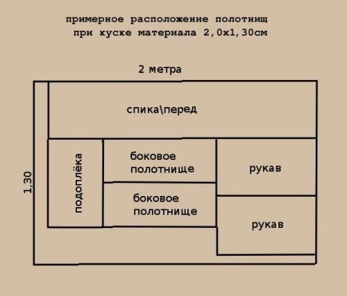 Выкройки мужской русской народной рубах