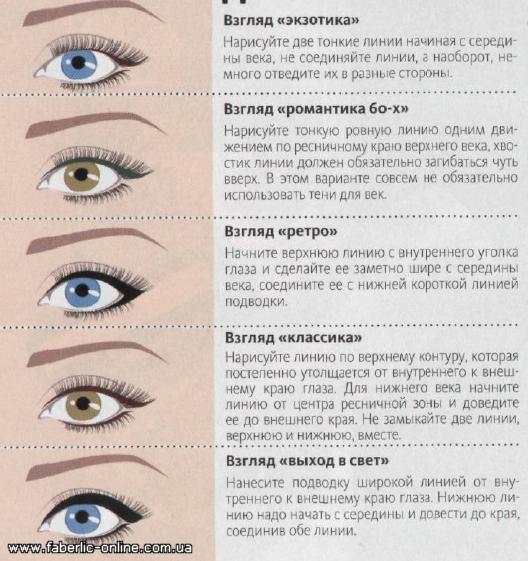 Как правильно сделать подводки на глазах