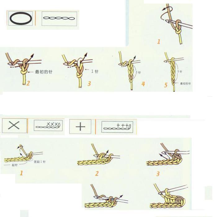 свой цитатник или сообщество!  Обозначение для японских схем (спицы+крючок).