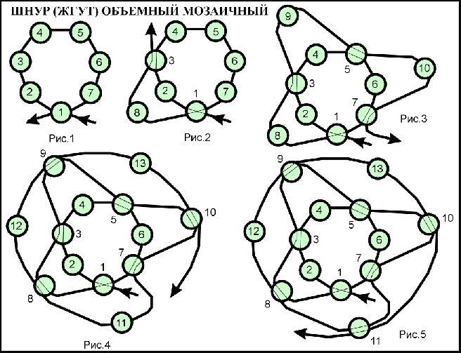 Схемы плетения жгутов из бисера.  Прочитать целикомВ.