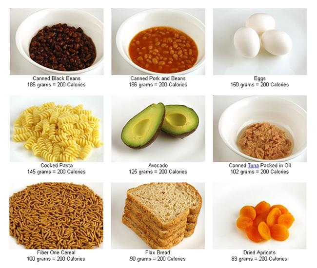 Как скинуть быстро 500 грамм