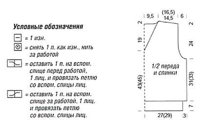 Регион: Украина.  Жилеты женские.  Магазин: Киев.