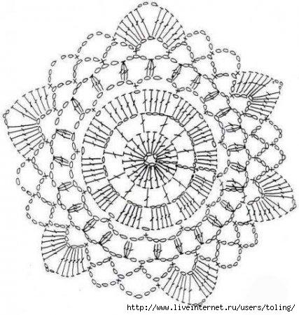 схема вязания узора сетка спицами.