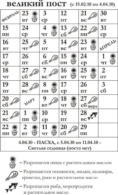 Не пост, а праздник элитарной пищи.  Екатеринбургская епархия опубликовала список постных продуктов.
