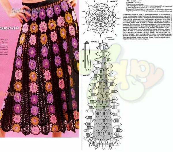 Вязание спицами клиньев для юбки