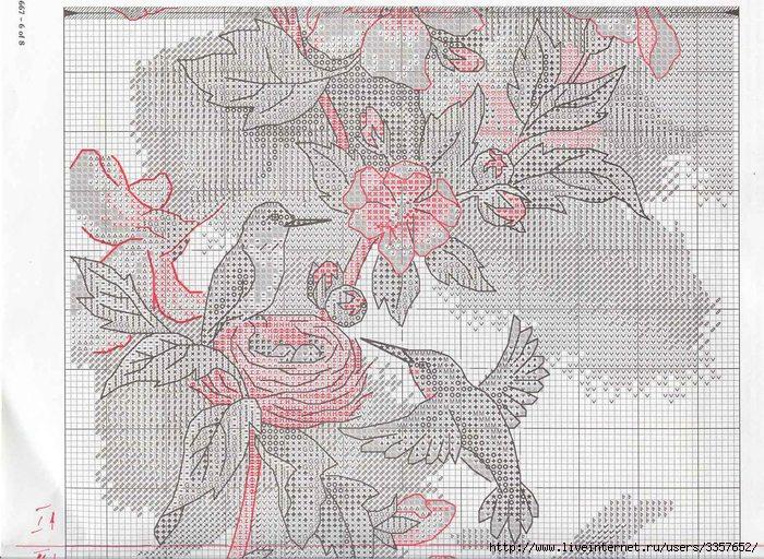 колибри схема вышивки крестом